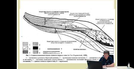 Светлана Зорина